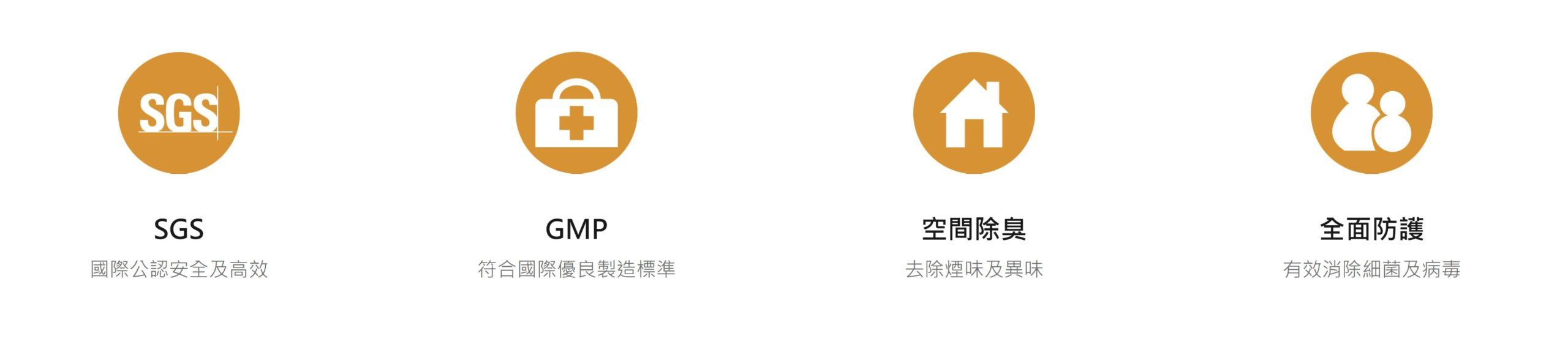 four-icon